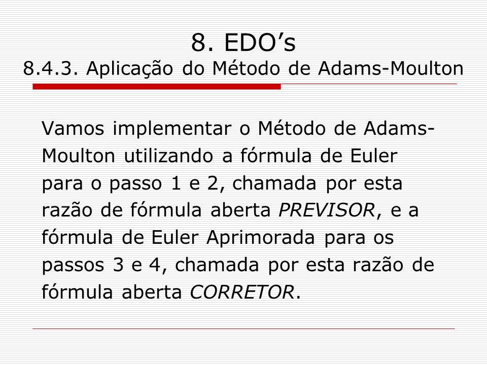 8. EDOs 8.4.3. Aplicação do Método de Adams-Moulton Vamos implementar o Método de Adams- Moulton utilizando a fórmula de Euler para o passo 1 e 2, cha