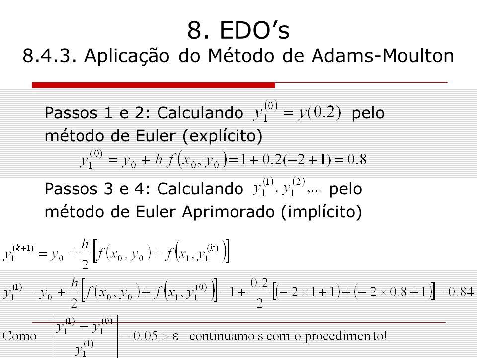 8. EDOs 8.4.3. Aplicação do Método de Adams-Moulton Passos 1 e 2: Calculando pelo método de Euler (explícito) Passos 3 e 4: Calculando pelo método de