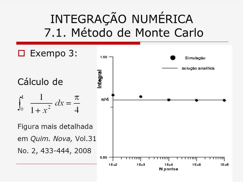 INTEGRAÇÃO NUMÉRICA 7.1. Método de Monte Carlo Exempo 3: Cálculo de Figura mais detalhada em Quim. Nova, Vol.31 No. 2, 433-444, 2008