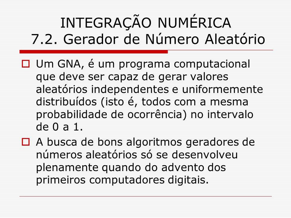 INTEGRAÇÃO NUMÉRICA 7.2. Gerador de Número Aleatório Um GNA, é um programa computacional que deve ser capaz de gerar valores aleatórios independentes