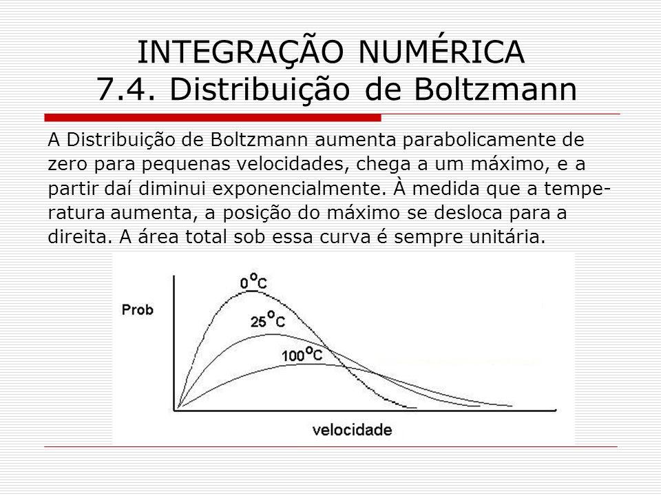 INTEGRAÇÃO NUMÉRICA 7.4. Distribuição de Boltzmann A Distribuição de Boltzmann aumenta parabolicamente de zero para pequenas velocidades, chega a um m