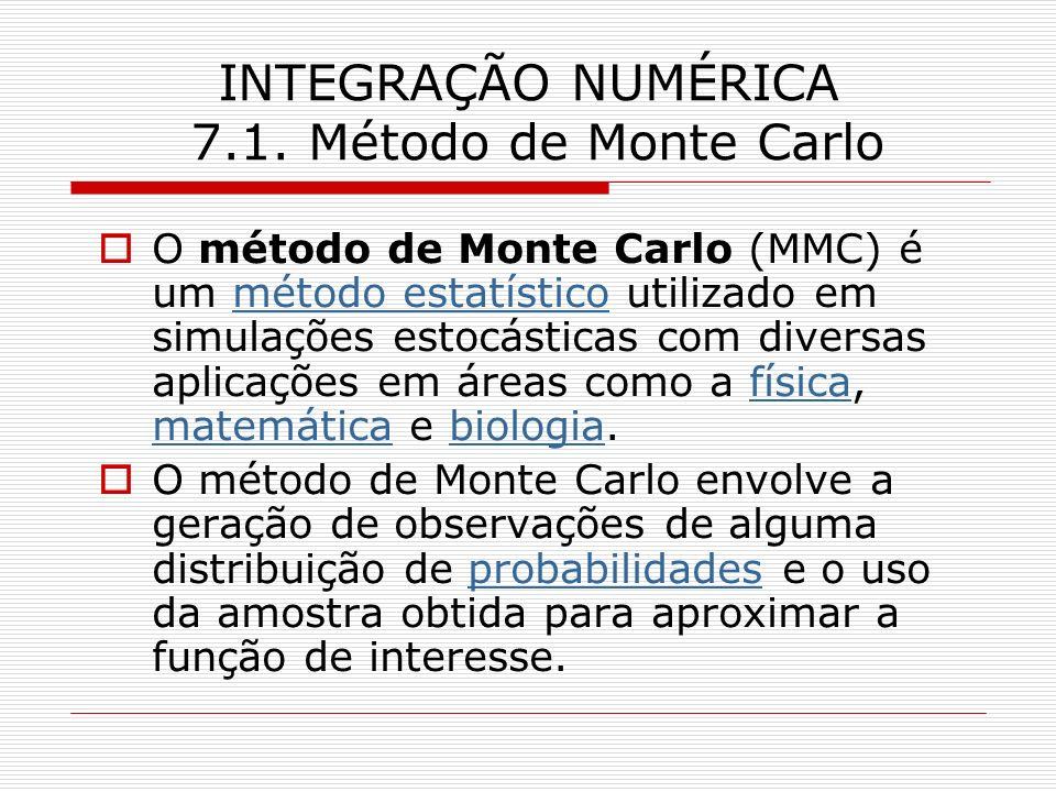 INTEGRAÇÃO NUMÉRICA 7.1. Método de Monte Carlo O método de Monte Carlo (MMC) é um método estatístico utilizado em simulações estocásticas com diversas