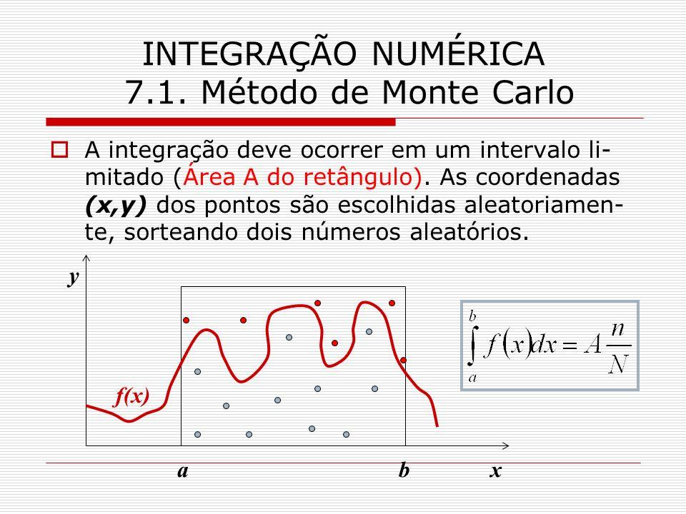 INTEGRAÇÃO NUMÉRICA 7.1. Método de Monte Carlo A integração deve ocorrer em um intervalo li- mitado (Área A do retângulo). As coordenadas (x,y) dos po