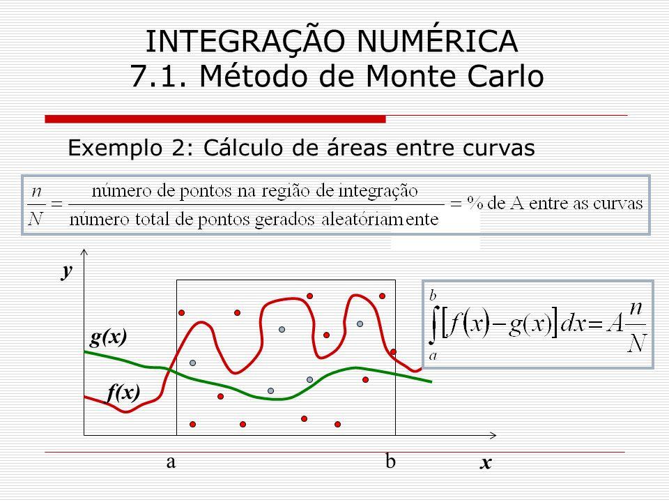 INTEGRAÇÃO NUMÉRICA 7.1. Método de Monte Carlo ab x y f(x) g(x) Exemplo 2: Cálculo de áreas entre curvas
