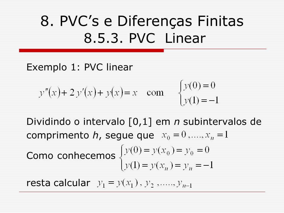 8. PVCs e Diferenças Finitas 8.5.3. PVC Linear Exemplo 1: PVC linear Dividindo o intervalo [0,1] em n subintervalos de comprimento h, segue que Como c