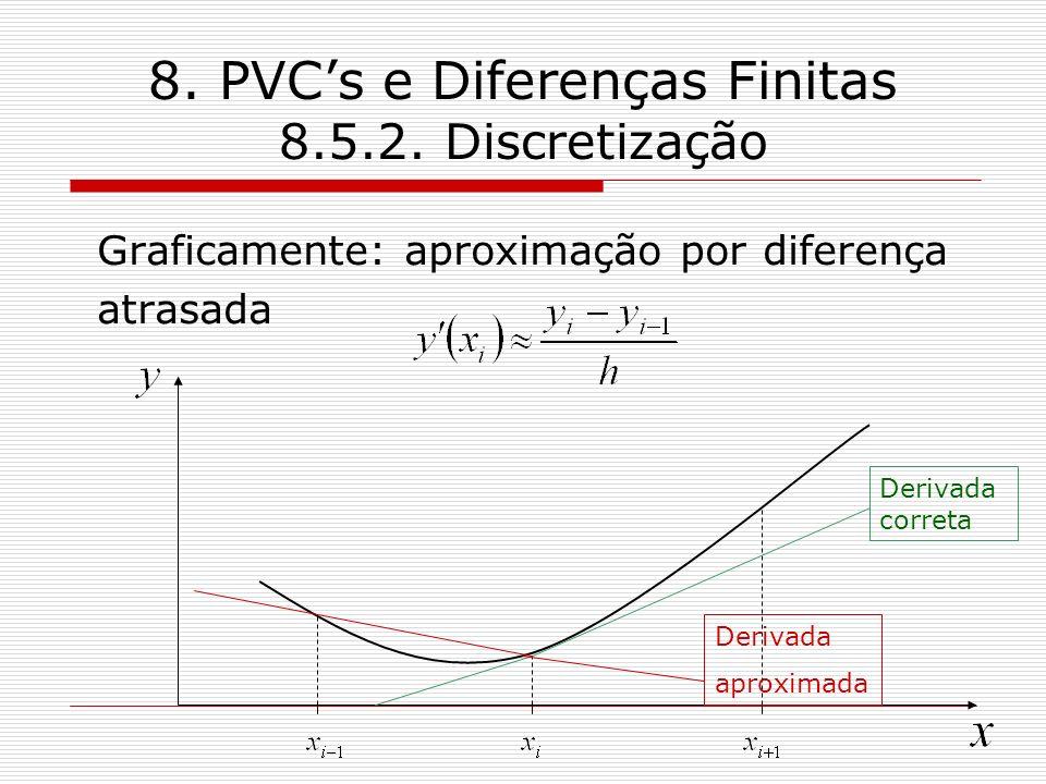 8. PVCs e Diferenças Finitas 8.5.2. Discretização Graficamente: aproximação por diferença atrasada Derivada correta Derivada aproximada