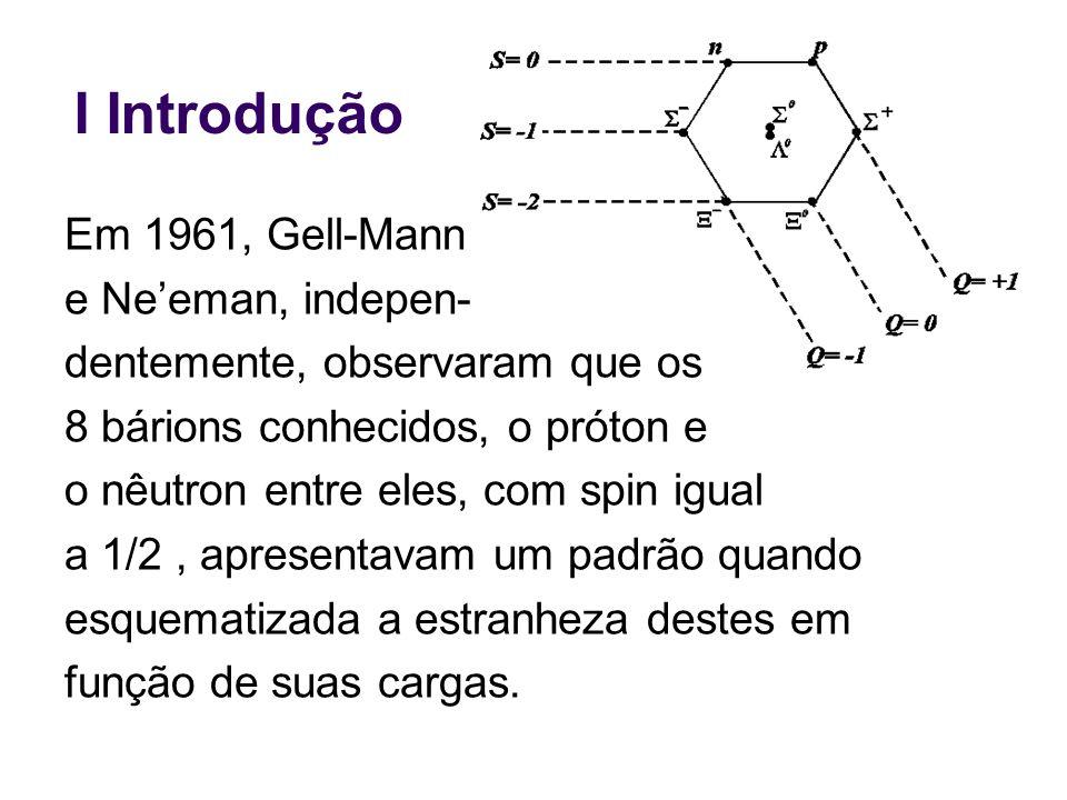 I Introdução Observaram ainda que os bárions conhecidos com spin igual a 3/2, apresentavam também um padrão quando esquematizada a estranheza destes em função de suas cargas.