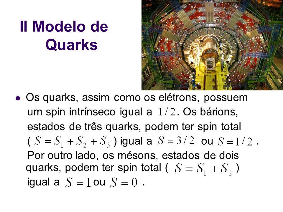II Modelo de Quarks Os quarks constituintes dos prótons e nêutrons são, respectivamente, e.