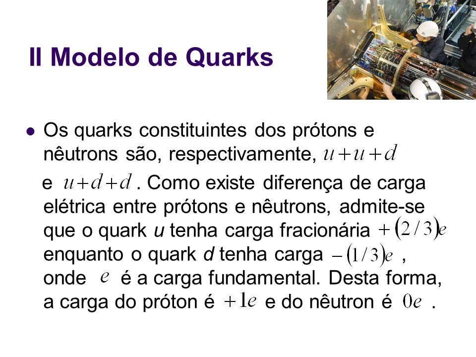III SU(2): Partículas com dois quarks - u e d Prótons e nêutrons são partículas muito parecidas, com massas muito próximas.