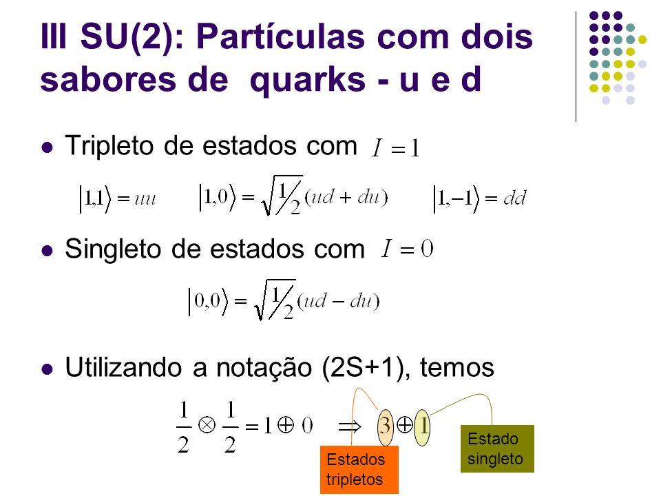 III SU(2): Partículas com quarks - u e d Para formar partículas obser- vadas com três quarks, como os bárions, é necessário combinar os estados de dois quarks já obtidos com um terceiro quark.