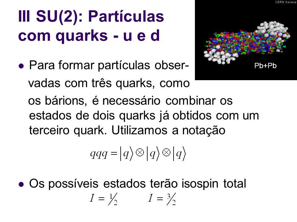 III SU(2): Partículas com dois sabores de quarks - u e d Tabela 1 – Estados ligados de três quarks para dois sabores de quarks.