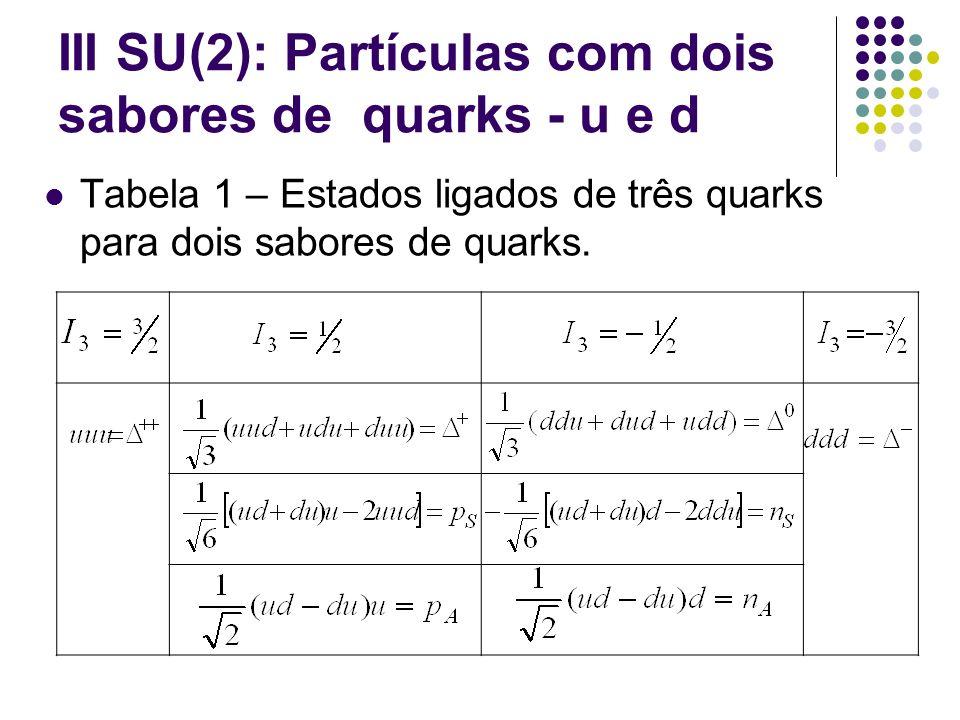 III SU(2): Partículas com dois sabores de quarks - u e d Escrevendo na forma simbólica, como fizemos para duas partículas [13] ou em notação (2S+1): Octeto de bárions
