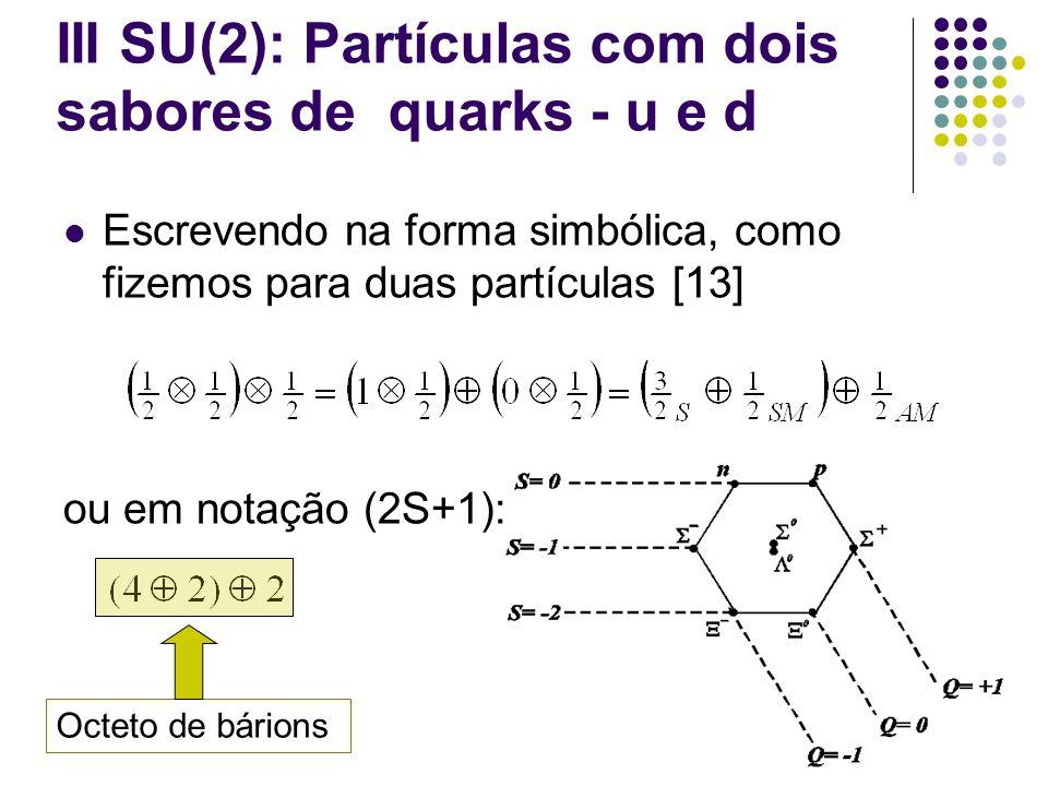 III SU(3): Partículas com três sabores de quarks – u, d, s Com a descoberta de novas partículas no final dos anos cinqüenta, percebeu-se que algumas partículas muito massivas, que deveriam decair rapidamente, não decaíam.