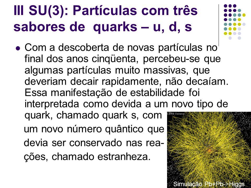 III SU(2): Partículas com dois sabores de quarks - u e d Em termos dos constituintes quarkiônicos Outros processos que ocorrem Ressonância Sigma + e Méson Kaon +