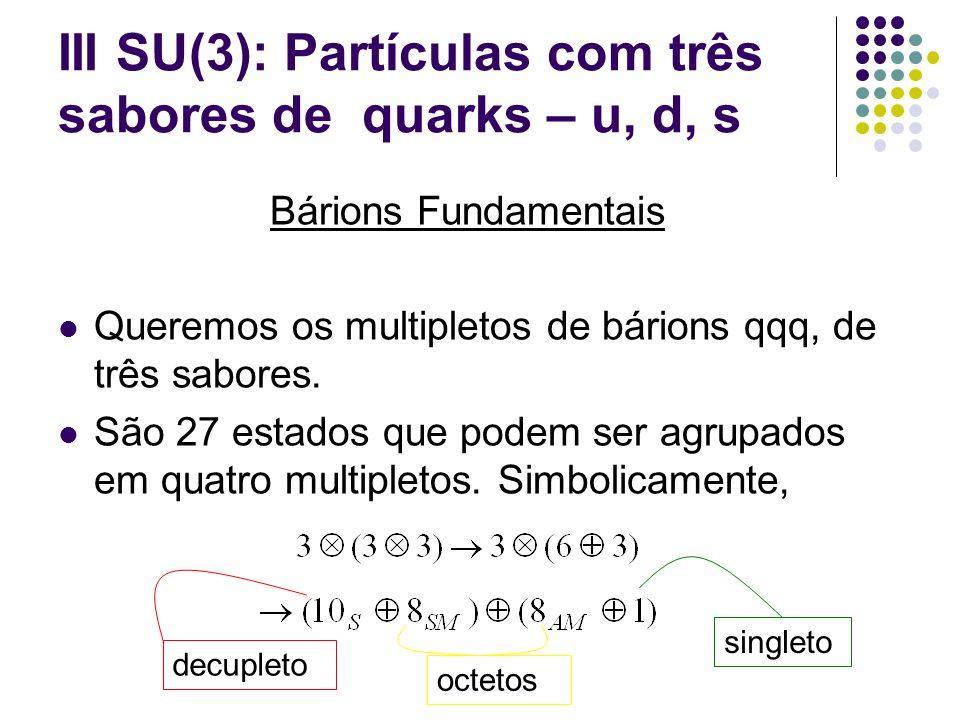 III SU(3): Partículas com três sabores de quarks – u, d, s Singleto, octeto e decupleto de bárions com três sabores de quarks.