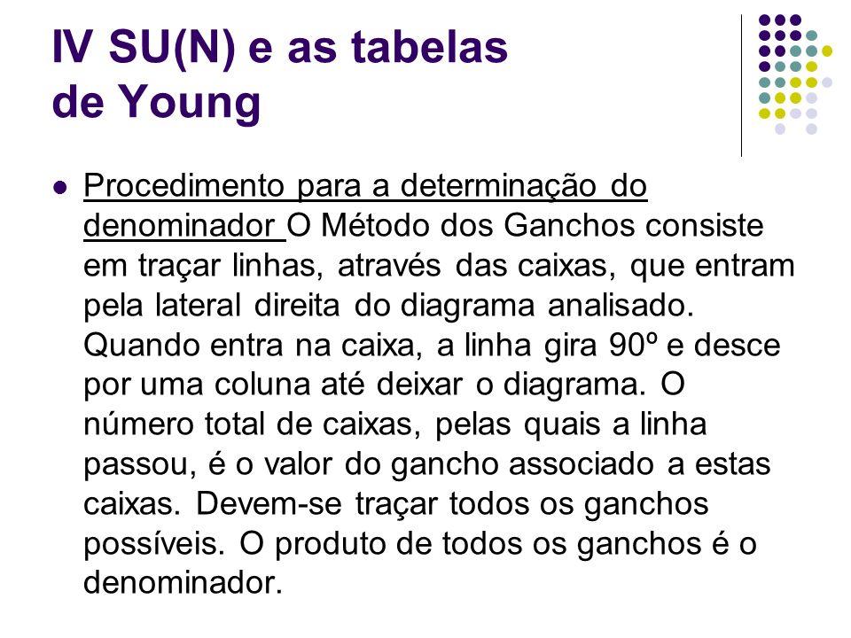 IV SU(N) e as tabelas de Young Vejamos Multipleto Tínhamos