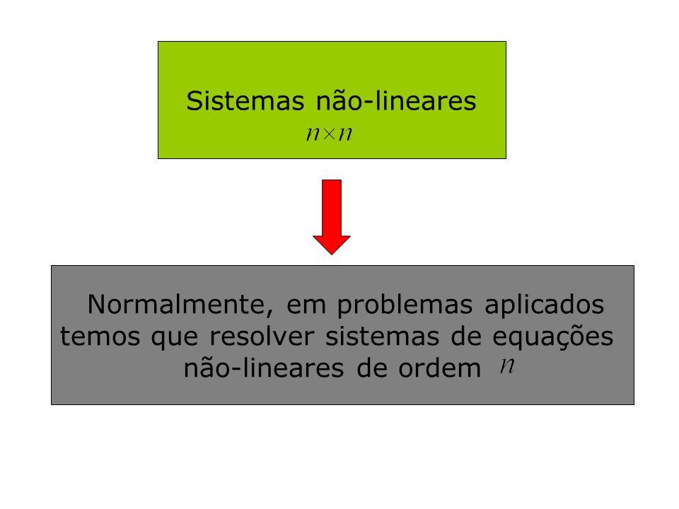 Dada Procuramos a solução do sistema não-linear Em notação matricial: Sistemas não-lineares