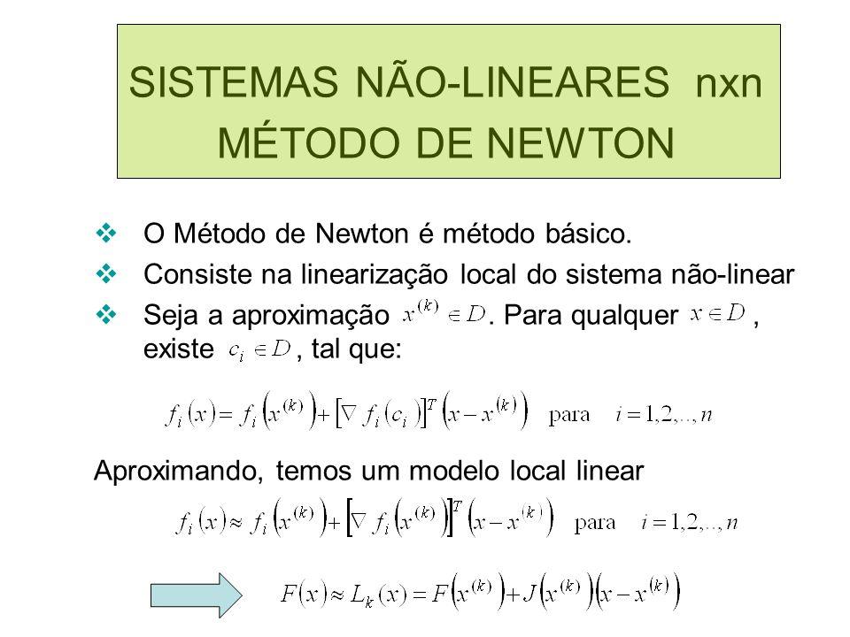 SISTEMAS NÃO-LINEARES nxn MÉTODO DE NEWTON O modelo local linear do sistema não-linear é Seja, então Passo 1: Dado, calcule e.