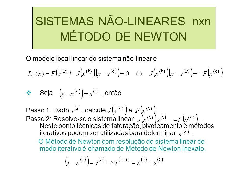MÉTODO DE NEWTON MODIFICADO Iteração 1: continue! métodos diretos ou iterativos e continue!!!!!!