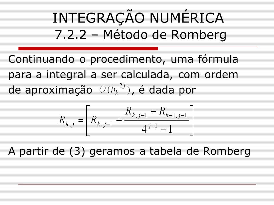 INTEGRAÇÃO NUMÉRICA 7.2.2 – Método de Romberg Continuando o procedimento, uma fórmula para a integral a ser calculada, com ordem de aproximação, é dad