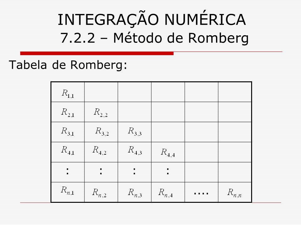 INTEGRAÇÃO NUMÉRICA 7.2.2 – Método de Romberg Tabela de Romberg: ::::....
