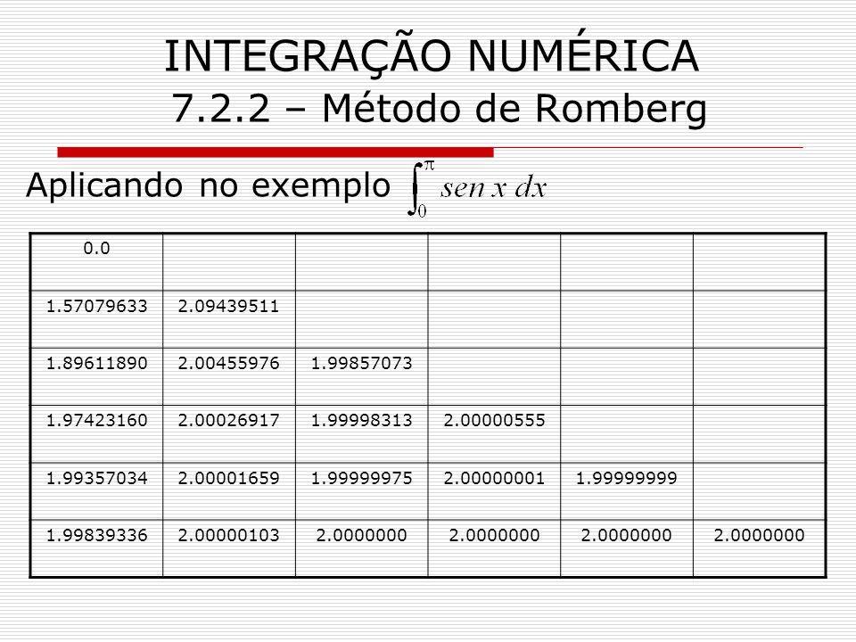 INTEGRAÇÃO NUMÉRICA 7.2.2 – Método de Romberg Aplicando no exemplo 0.0 1.570796332.09439511 1.896118902.004559761.99857073 1.974231602.000269171.99998