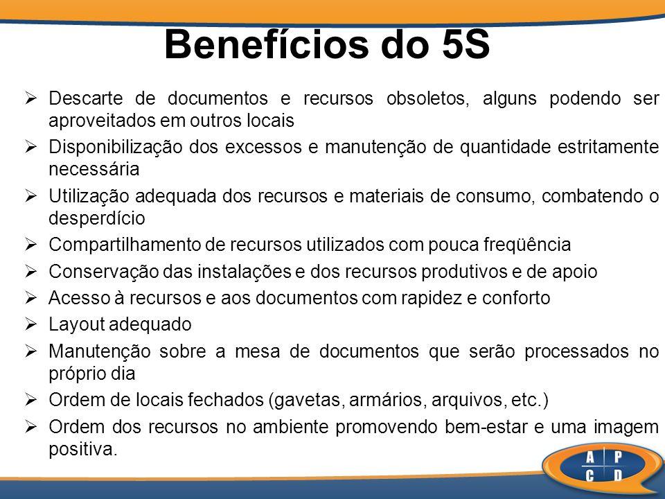 Benefícios do 5S Descarte de documentos e recursos obsoletos, alguns podendo ser aproveitados em outros locais Disponibilização dos excessos e manuten