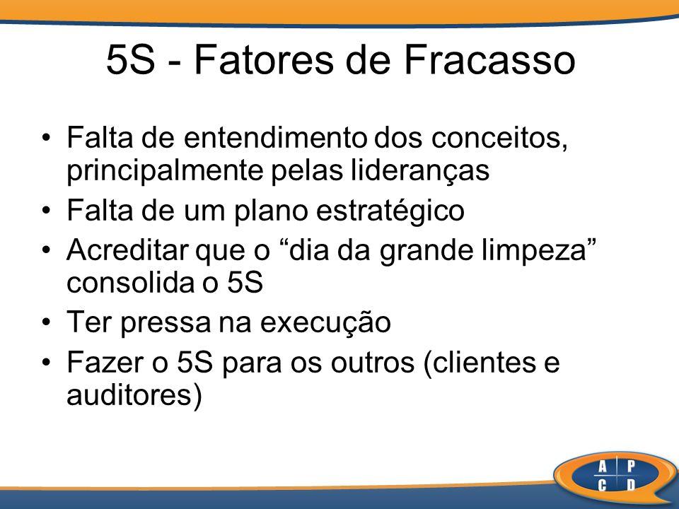 5S - Fatores de Fracasso Falta de entendimento dos conceitos, principalmente pelas lideranças Falta de um plano estratégico Acreditar que o dia da gra