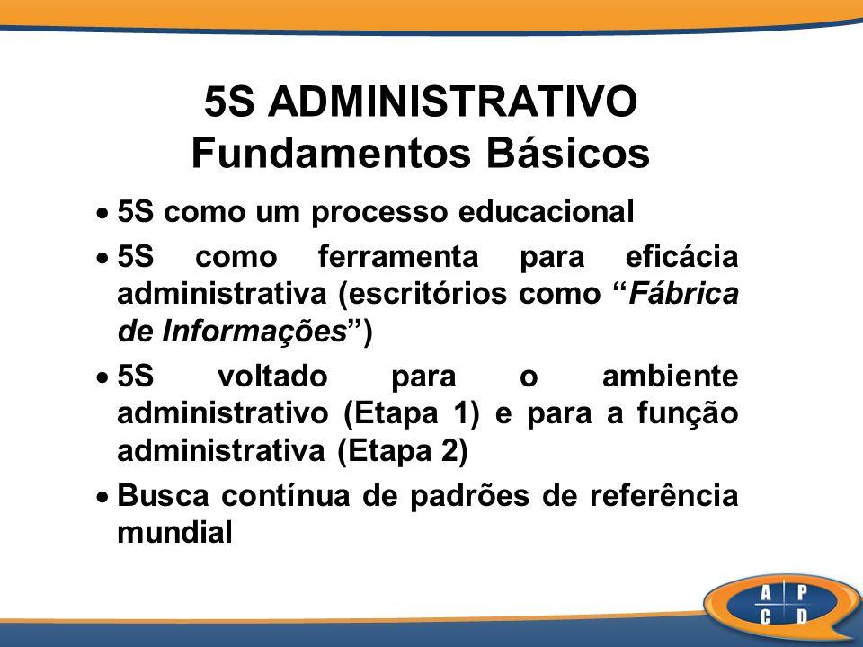 5S ADMINISTRATIVO Fundamentos Básicos 5S como um processo educacional 5S como ferramenta para eficácia administrativa (escritórios como Fábrica de Inf
