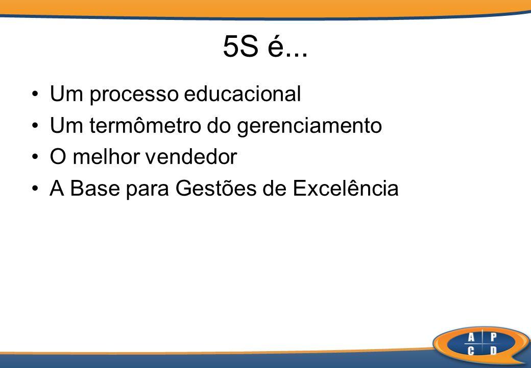 5S é... Um processo educacional Um termômetro do gerenciamento O melhor vendedor A Base para Gestões de Excelência