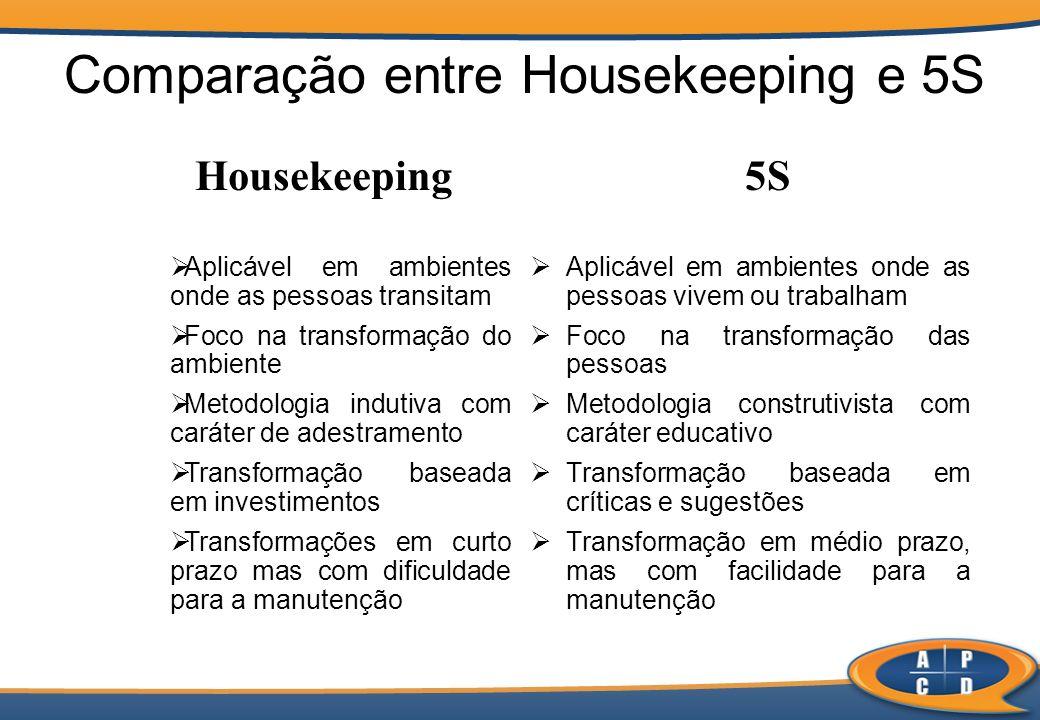 Comparação entre Housekeeping e 5S Aplicável em ambientes onde as pessoas vivem ou trabalham Foco na transformação das pessoas Metodologia construtivi
