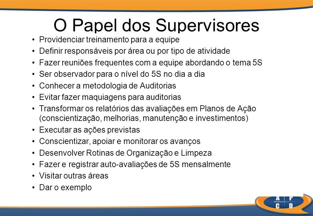 O Papel dos Supervisores Providenciar treinamento para a equipe Definir responsáveis por área ou por tipo de atividade Fazer reuniões frequentes com a