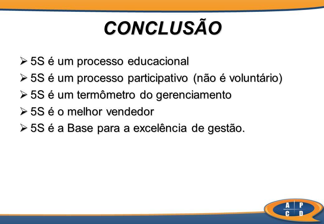 CONCLUSÃO 5S é um processo educacional 5S é um processo educacional 5S é um processo participativo (não é voluntário) 5S é um processo participativo (não é voluntário) 5S é um termômetro do gerenciamento 5S é um termômetro do gerenciamento 5S é o melhor vendedor 5S é o melhor vendedor 5S é a Base para a excelência de gestão.