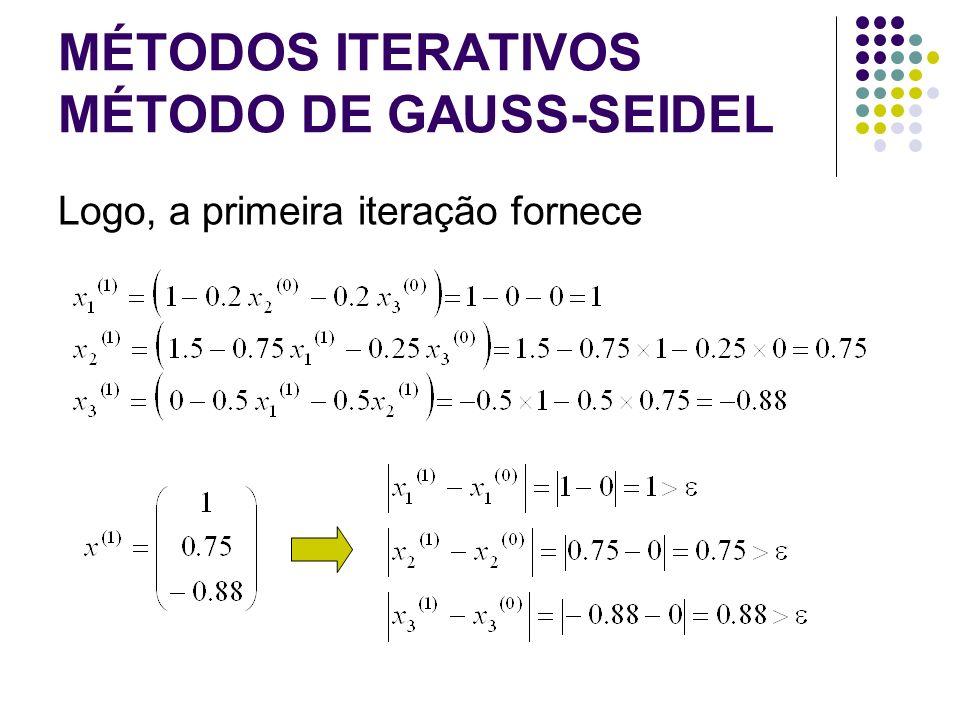 MÉTODOS ITERATIVOS MÉTODO DE GAUSS-SEIDEL Logo, a primeira iteração fornece