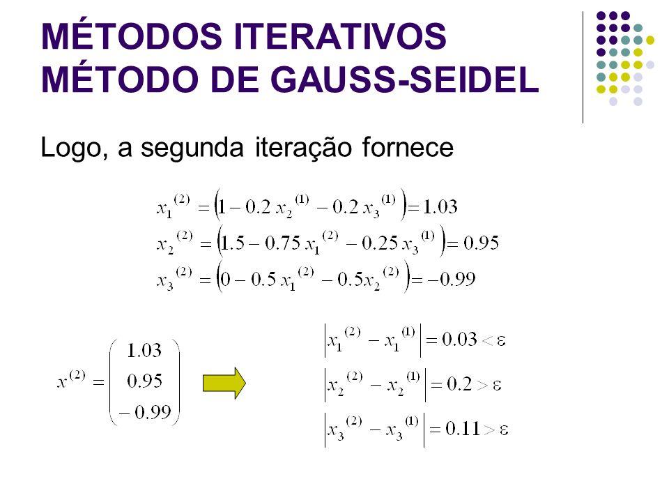 MÉTODOS ITERATIVOS MÉTODO DE GAUSS-SEIDEL Logo, a segunda iteração fornece