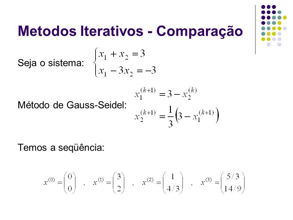 Metodos Iterativos - Comparação Seja o sistema: Método de Gauss-Seidel: Temos a seqüência: