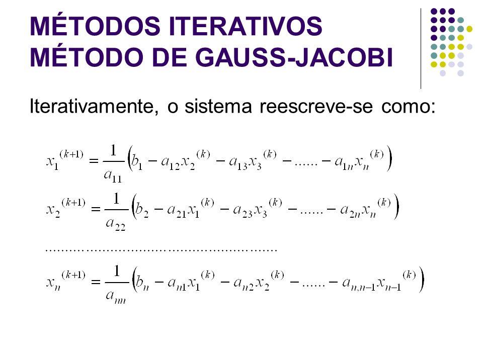 MÉTODOS ITERATIVOS MÉTODO DE GAUSS-SEIDEL Comentário: Gauss-Jacobi X Gauss-Seidel O Método de Gauss-Seidel é uma variação do Método de Gauss-Jacobi, pois para calcular utilizamos os valores já calculados e os valores restantes