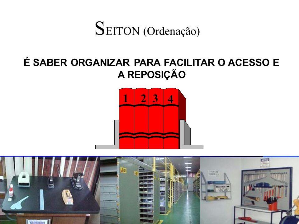 S EITON (Ordenação) É SABER ORGANIZAR PARA FACILITAR O ACESSO E A REPOSIÇÃO 123 4