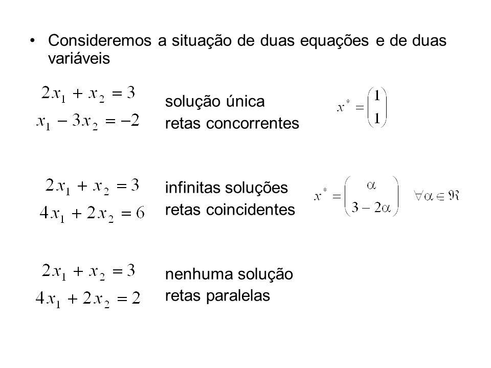 Consideremos a situação de duas equações e de duas variáveis solução única retas concorrentes infinitas soluções retas coincidentes nenhuma solução re