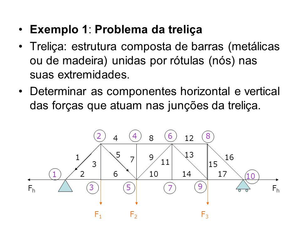 Exemplo 1: Problema da treliça Treliça: estrutura composta de barras (metálicas ou de madeira) unidas por rótulas (nós) nas suas extremidades. Determi