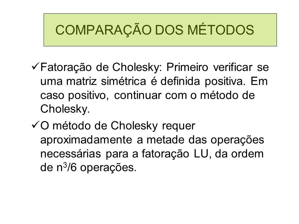 COMPARAÇÃO DOS MÉTODOS Fatoração de Cholesky: Primeiro verificar se uma matriz simétrica é definida positiva. Em caso positivo, continuar com o método
