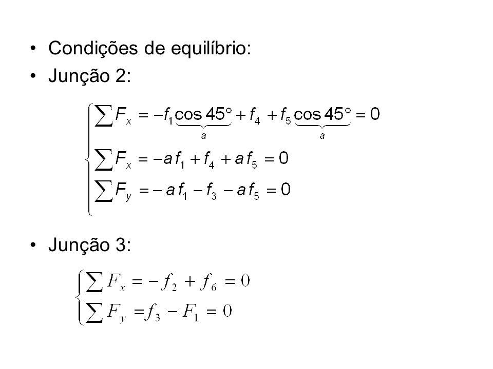 MÉTODOS DIRETOS FATORAÇÃO LU Teorema da fatoração LU Dada uma matriz quadrada nxn.