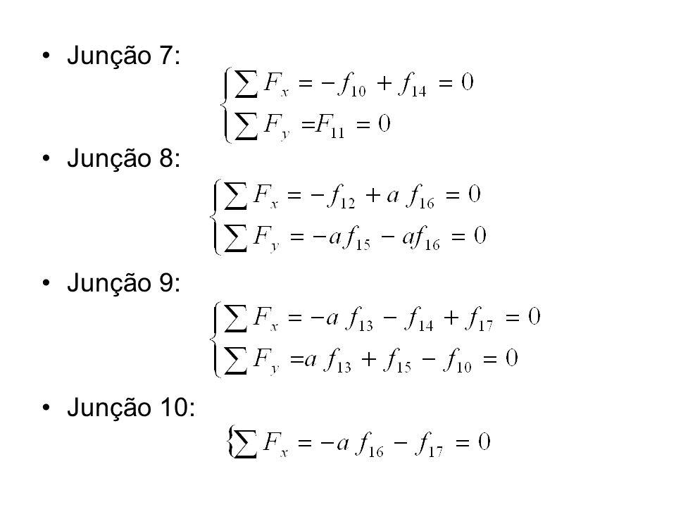 FATORAÇÃO LU No último passo foi acrescentados os multiplicadores Os multiplicadores são definidos como segue: da equação (linha) j subtraímos a equação (linha) i multiplicada por, de modo a escalonar a matriz Continuando o processo: