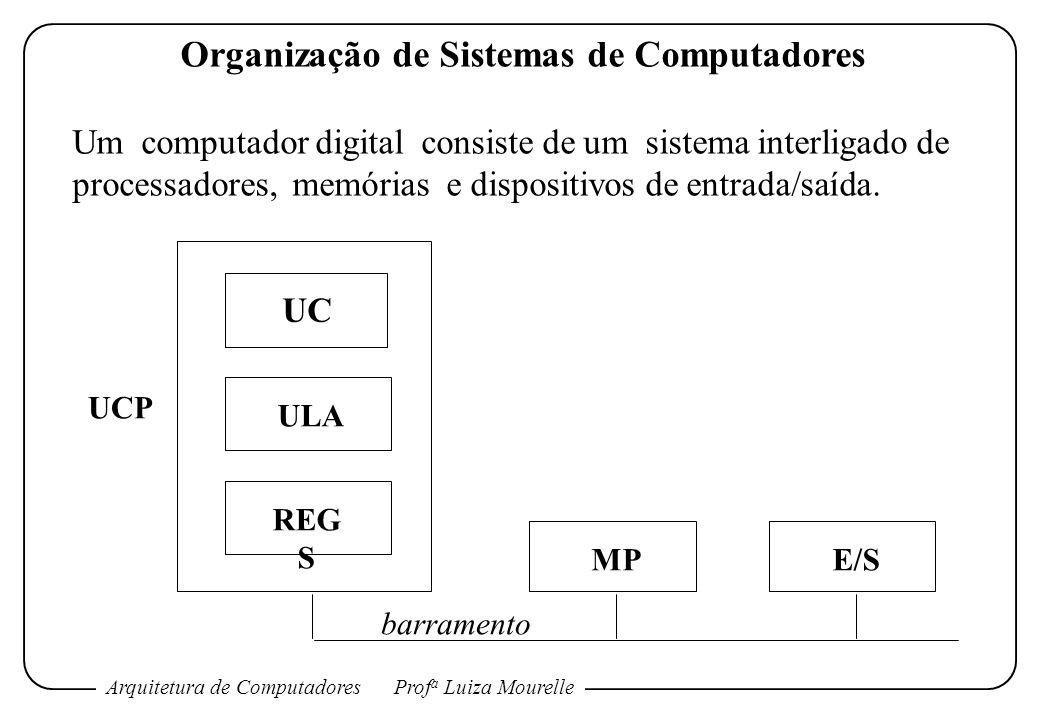 Arquitetura de ComputadoresProf a Luiza Mourelle Organização de Sistemas de Computadores Um computador digital consiste de um sistema interligado de p