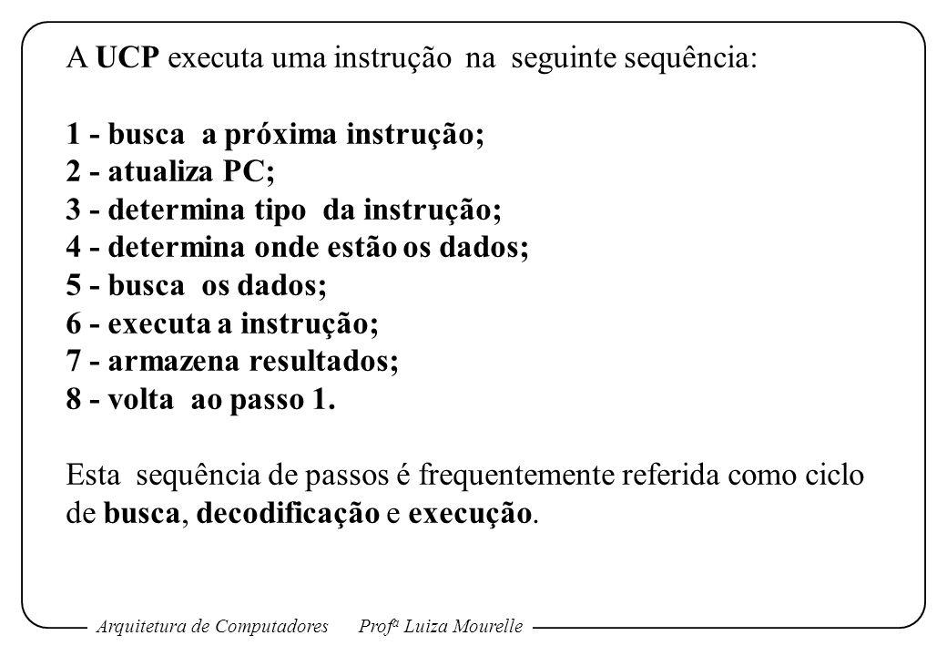 Arquitetura de ComputadoresProf a Luiza Mourelle A UCP executa uma instrução na seguinte sequência: 1 - busca a próxima instrução; 2 - atualiza PC; 3