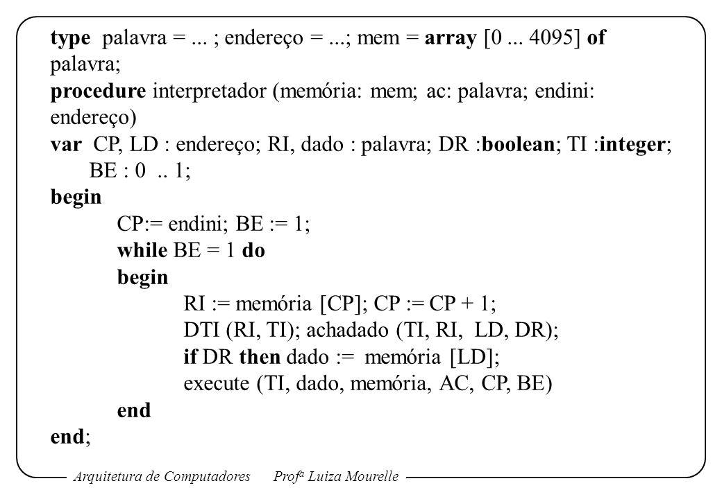 Arquitetura de ComputadoresProf a Luiza Mourelle type palavra =... ; endereço =...; mem = array [0... 4095] of palavra; procedure interpretador (memór