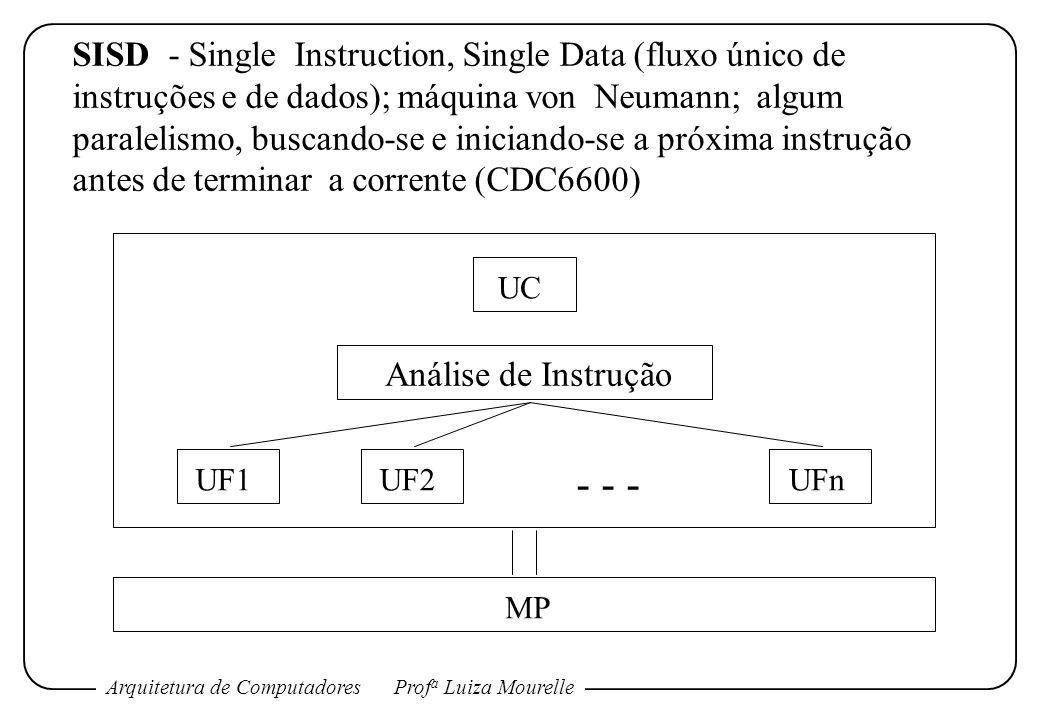 Arquitetura de ComputadoresProf a Luiza Mourelle SISD - Single Instruction, Single Data (fluxo único de instruções e de dados); máquina von Neumann; a
