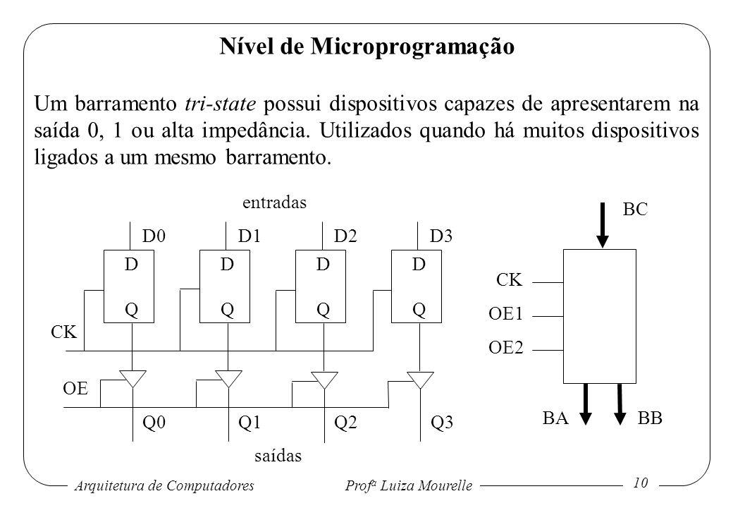 Arquitetura de Computadores Prof a Luiza Mourelle 10 Nível de Microprogramação Um barramento tri-state possui dispositivos capazes de apresentarem na