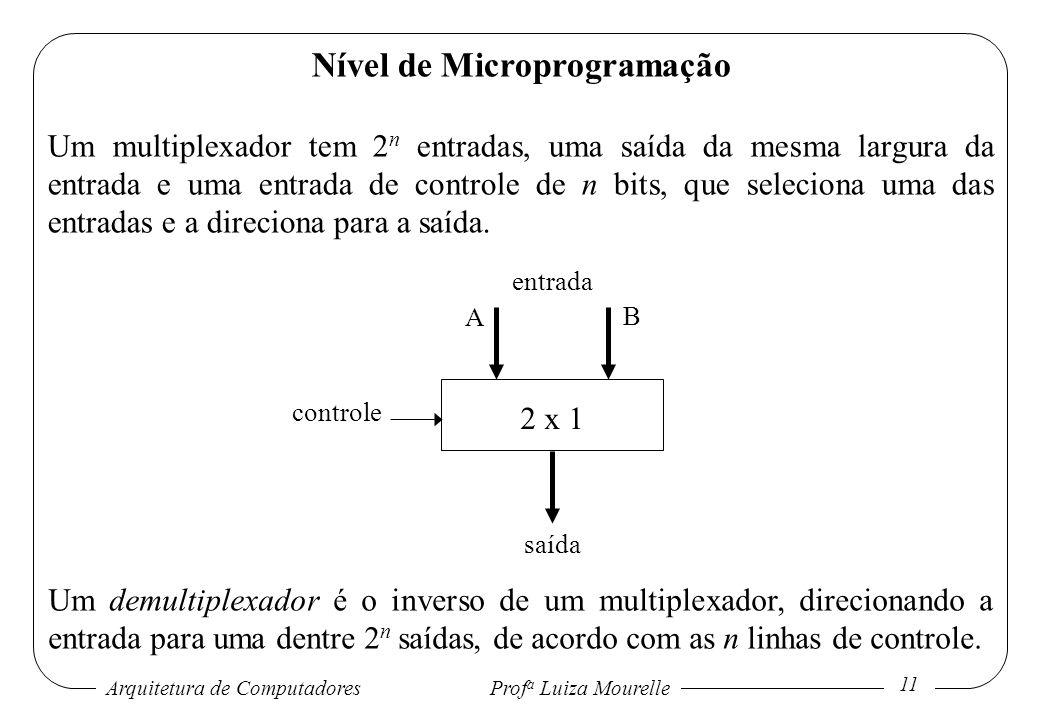 Arquitetura de Computadores Prof a Luiza Mourelle 11 Nível de Microprogramação Um multiplexador tem 2 n entradas, uma saída da mesma largura da entrad