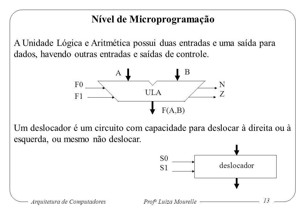 Arquitetura de Computadores Prof a Luiza Mourelle 13 Nível de Microprogramação A Unidade Lógica e Aritmética possui duas entradas e uma saída para dad